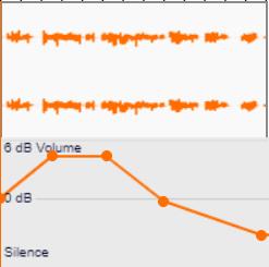 pinch tool hubhopper audio editor